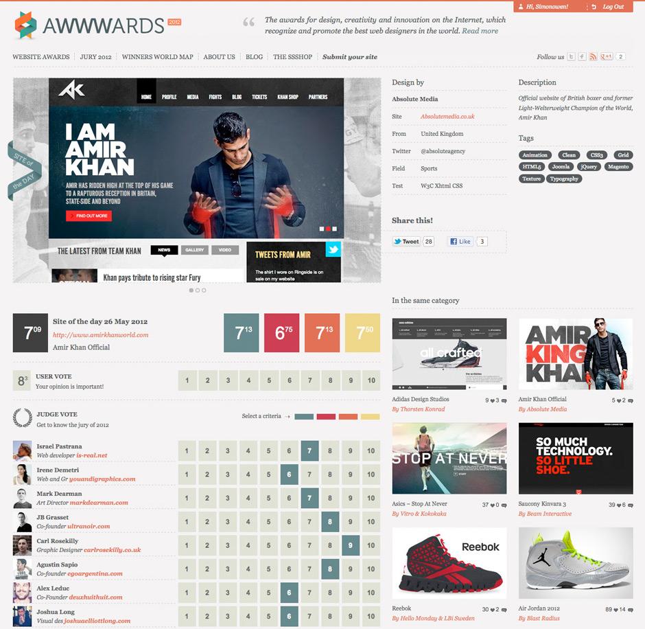 Amir Khan World